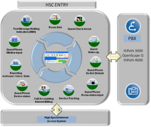 750px-hsc_entry_workflow (1)